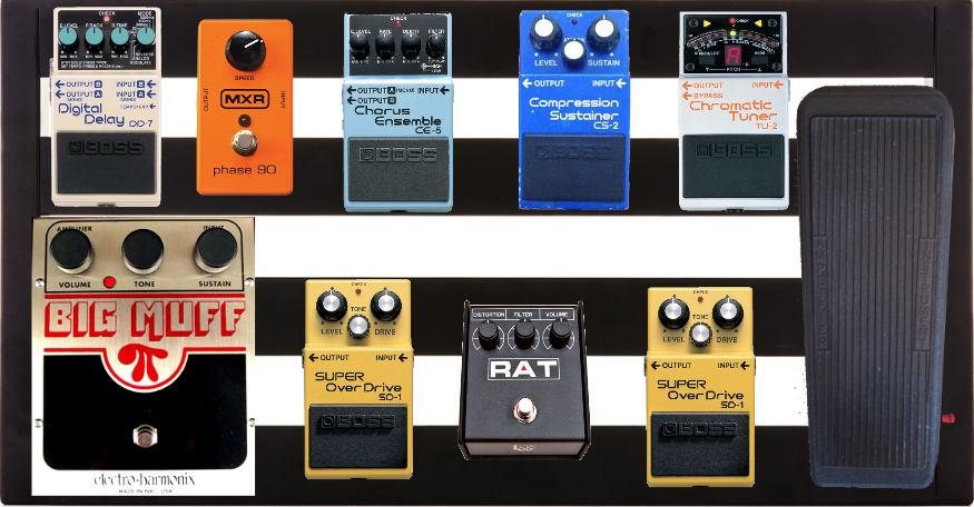 Putting Together My Pedalboard The Glidd Of Glood Blog